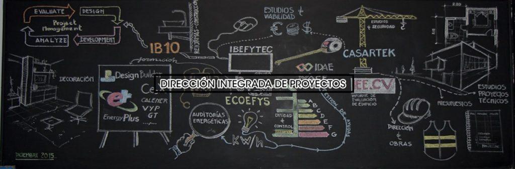 Dirección integrada de Proyectos en Castellón